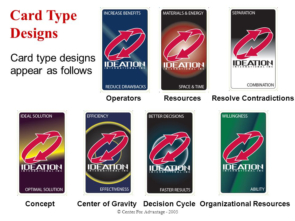 © Center For Advantage - 2005 Operators Resources Resolve Contradictions Concept Center of Gravity Decision Cycle Organizational Resources Card Type Designs Card type designs appear as follows