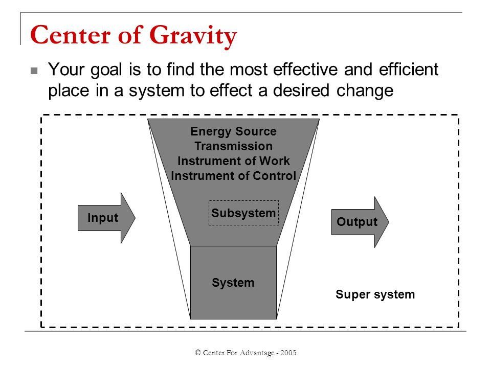 © Center For Advantage - 2005 Center of Gravity Your goal is to find the most effective and efficient place in a system to effect a desired change Input Output System Energy Source Transmission Instrument of Work Instrument of Control Subsystem Super system