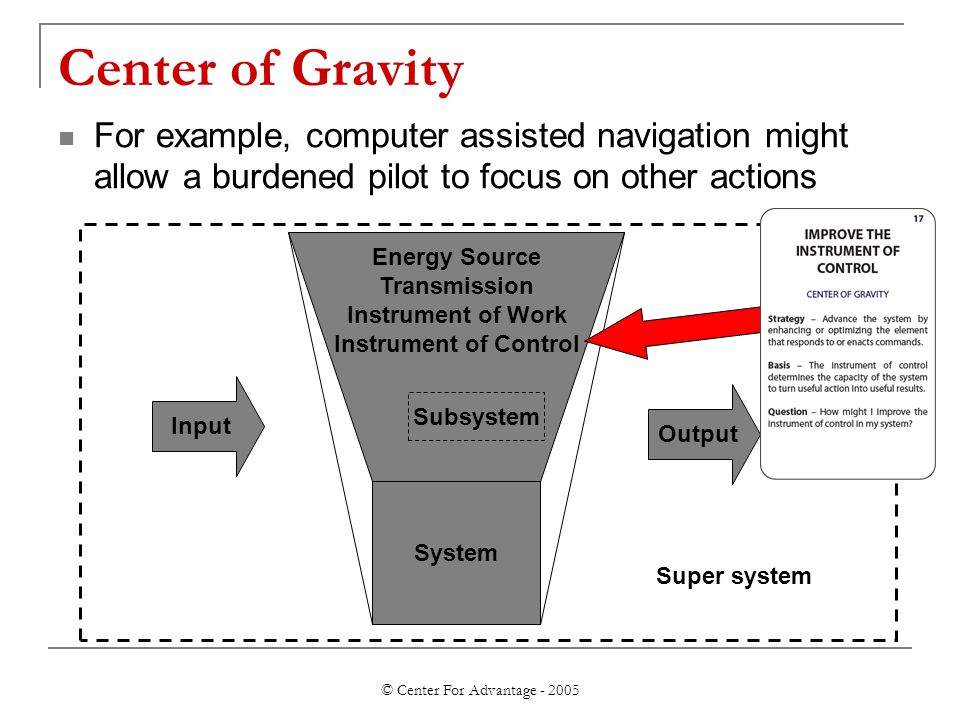 © Center For Advantage - 2005 Center of Gravity For example, computer assisted navigation might allow a burdened pilot to focus on other actions Input Output System Energy Source Transmission Instrument of Work Instrument of Control Subsystem Super system