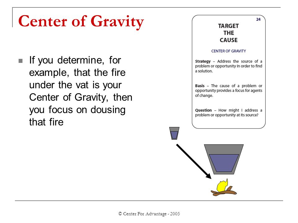 © Center For Advantage - 2005 Center of Gravity If you determine, for example, that the fire under the vat is your Center of Gravity, then you focus o