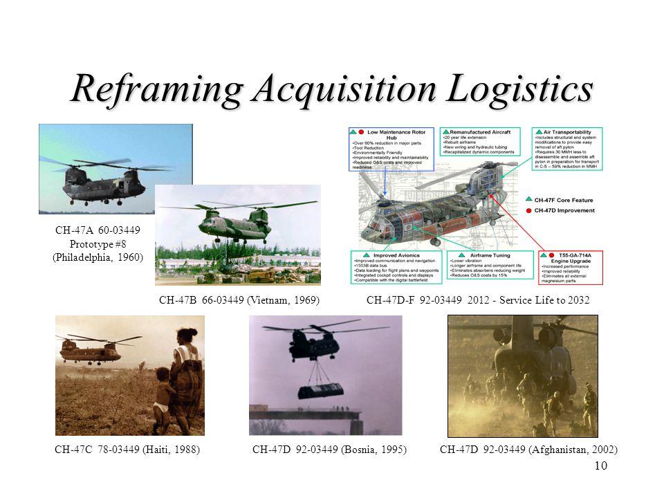 10 Reframing Acquisition Logistics CH-47C 78-03449 (Haiti, 1988)CH-47D 92-03449 (Bosnia, 1995)CH-47D 92-03449 (Afghanistan, 2002) CH-47D-F 92-03449 20