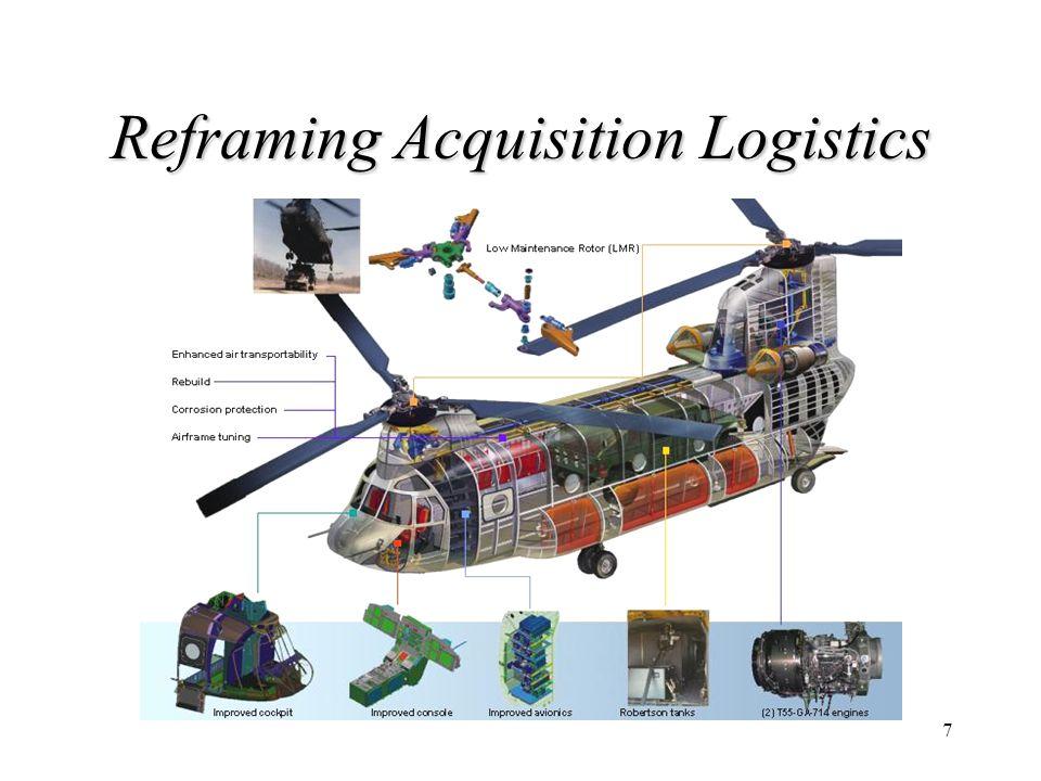 7 Reframing Acquisition Logistics