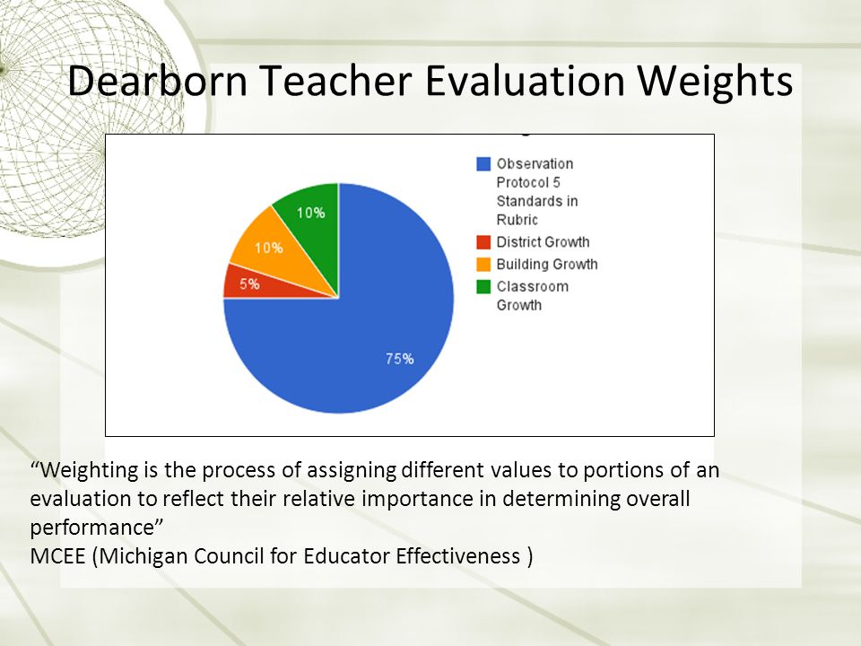 Dearborn Teacher Evaluation Weights Weighting is the process of assigning different values to portions of an evaluation to reflect their relative importance in determining overall performance MCEE (Michigan Council for Educator Effectiveness )