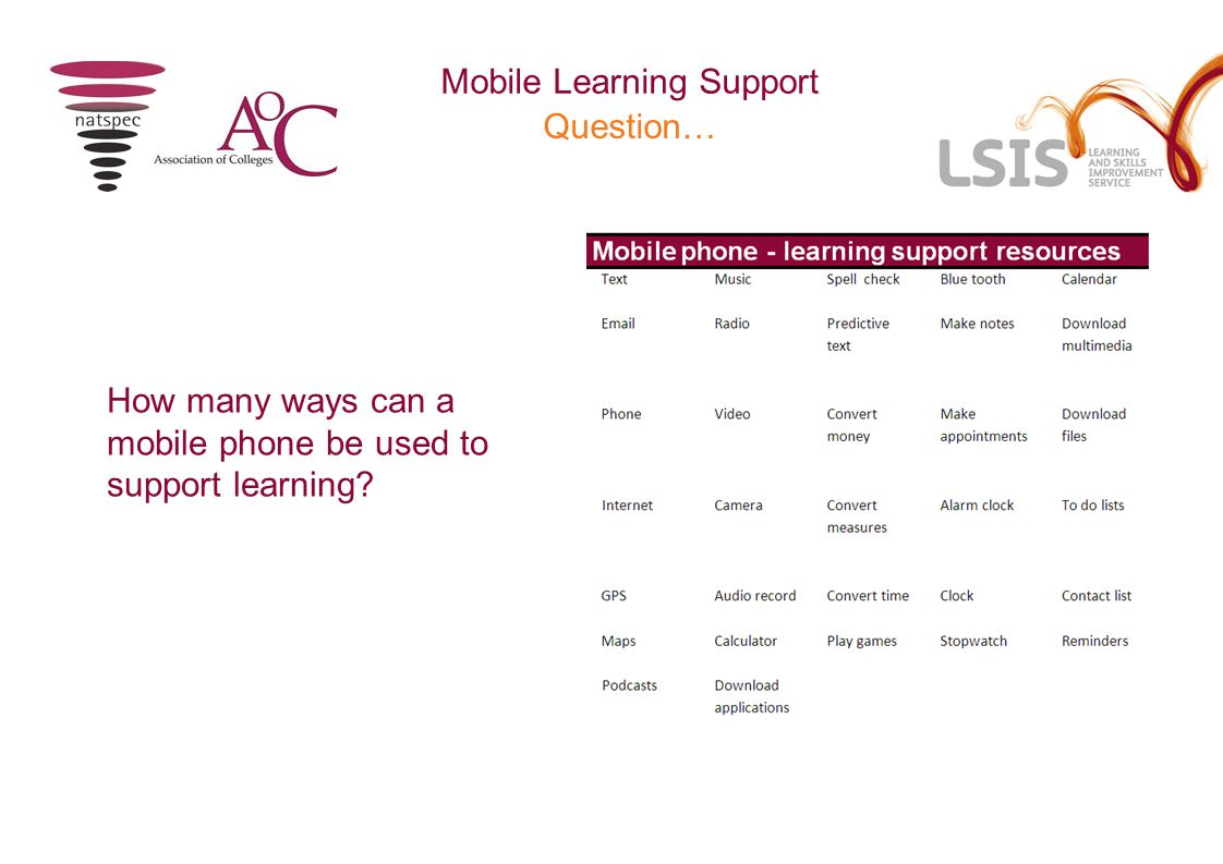Person Centred PlanSkills for Independent Living/Supported Employment Mobile Learning 2.