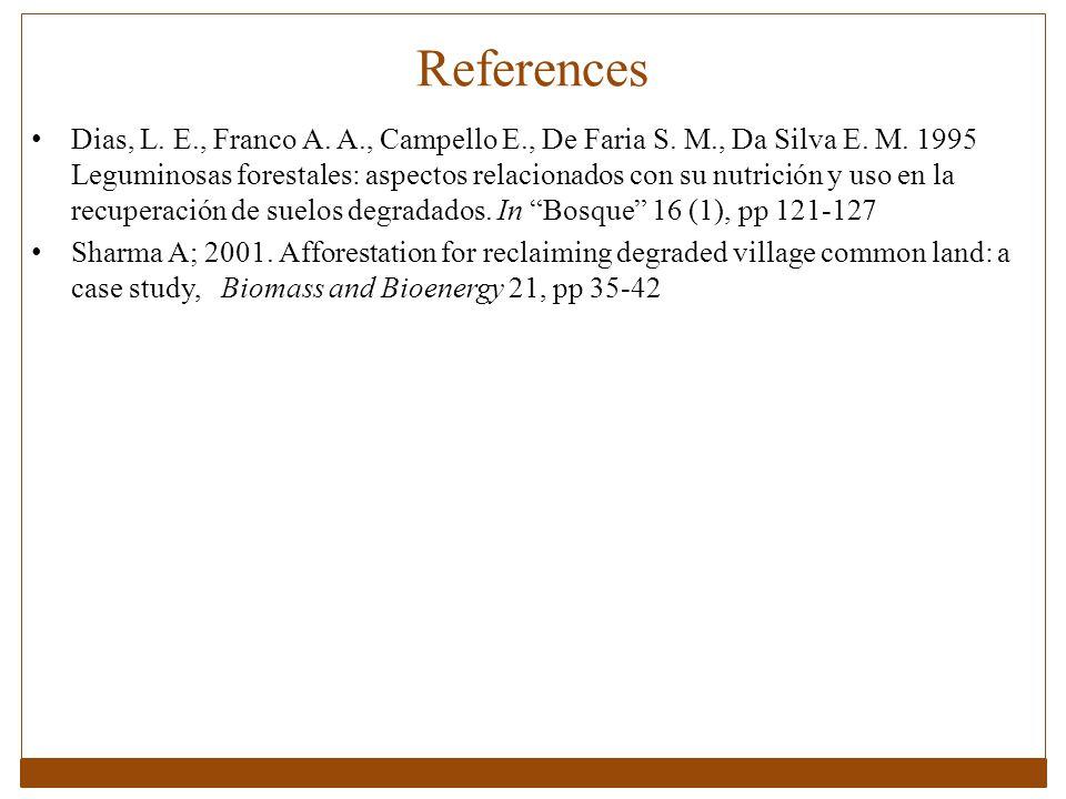 References Dias, L. E., Franco A. A., Campello E., De Faria S. M., Da Silva E. M. 1995 Leguminosas forestales: aspectos relacionados con su nutrición