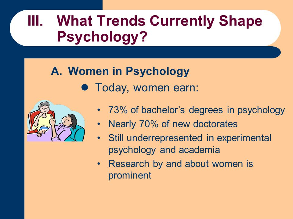 III.What Trends Currently Shape Psychology? A.Women in Psychology Today, women earn: 73% of bachelor's degrees in psychology Nearly 70% of new doctora