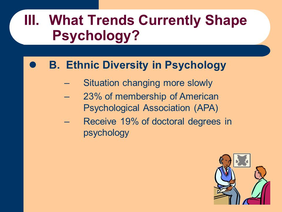 III.What Trends Currently Shape Psychology? B. Ethnic Diversity in Psychology –Situation changing more slowly –23% of membership of American Psycholog