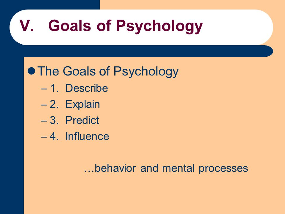 V.Goals of Psychology The Goals of Psychology –1. Describe –2. Explain –3. Predict –4. Influence …behavior and mental processes