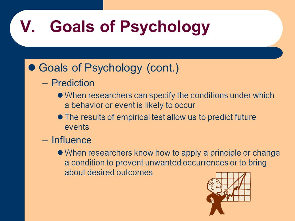 V.Goals of Psychology Goals of Psychology (cont.) –Prediction When researchers can specify the conditions under which a behavior or event is likely to