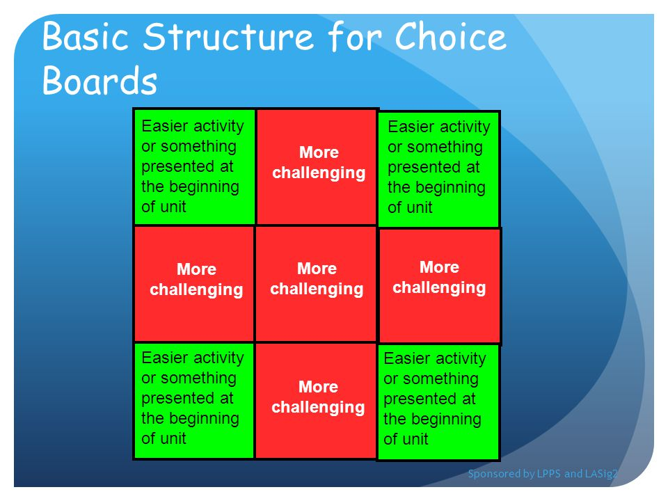 Basic Structure for Choice Boards Easier activity or something presented at the beginning of unit More challenging Easier activity or something presen