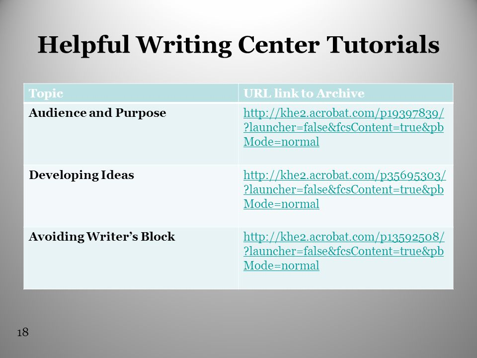 Helpful Writing Center Tutorials TopicURL link to Archive Audience and Purposehttp://khe2.acrobat.com/p19397839/ launcher=false&fcsContent=true&pb Mode=normal Developing Ideashttp://khe2.acrobat.com/p35695303/ launcher=false&fcsContent=true&pb Mode=normal Avoiding Writer's Blockhttp://khe2.acrobat.com/p13592508/ launcher=false&fcsContent=true&pb Mode=normal 18