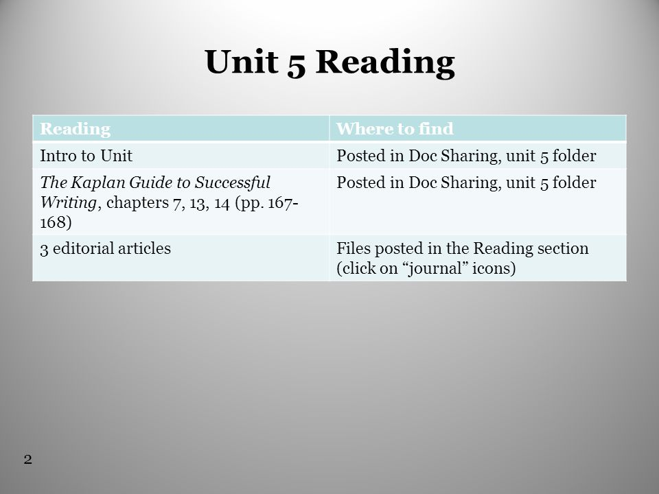 Unit 5 Reading ReadingWhere to find Intro to UnitPosted in Doc Sharing, unit 5 folder The Kaplan Guide to Successful Writing, chapters 7, 13, 14 (pp.