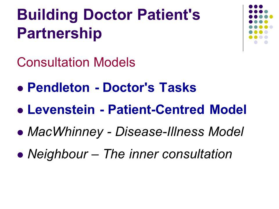 Consultation Models Pendleton - Doctor s Tasks Levenstein - Patient-Centred Model MacWhinney - Disease-Illness Model Neighbour – The inner consultation