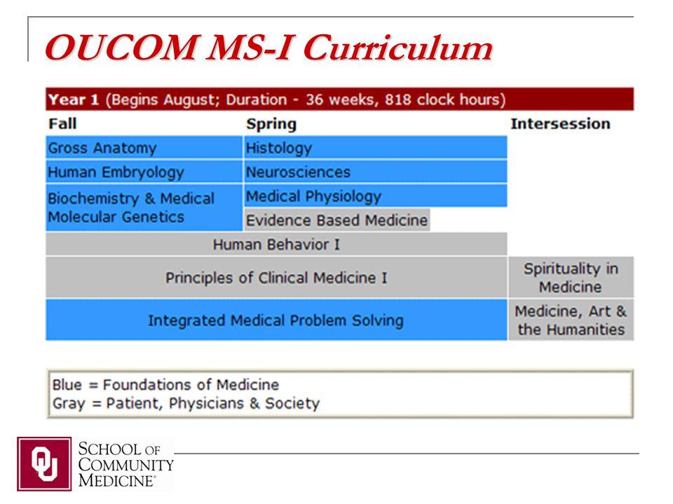 OUCOM MS-I Curriculum