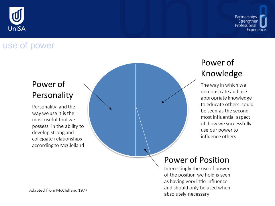 Power of Personality Personality and the way we use it is the most useful tool we possess in the ability to develop strong and collegiate relationships according to McClelland Power of Knowledge The way in which we demonstrate and use appropriate knowledge to educate others could be seen as the second most influential aspect of how we successfully use our power to influence others Power of Position Interestingly the use of power of the position we hold is seen as having very little influence and should only be used when absolutely necessary Adapted from McClelland 1977 use of power