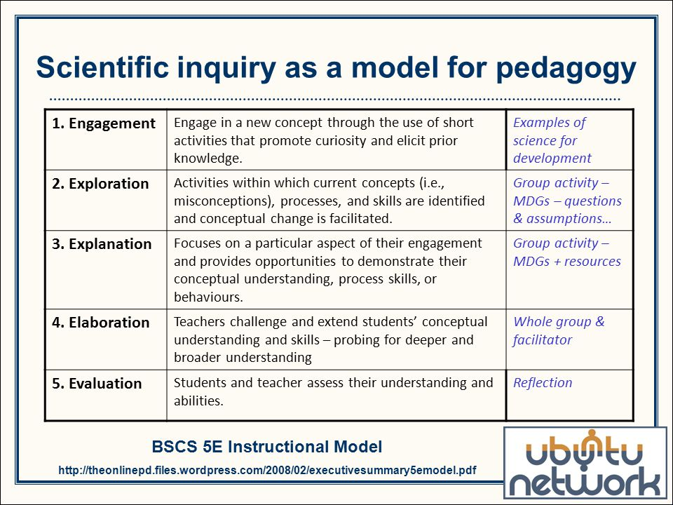 Scientific inquiry as a model for pedagogy BSCS 5E Instructional Model http://theonlinepd.files.wordpress.com/2008/02/executivesummary5emodel.pdf 1.