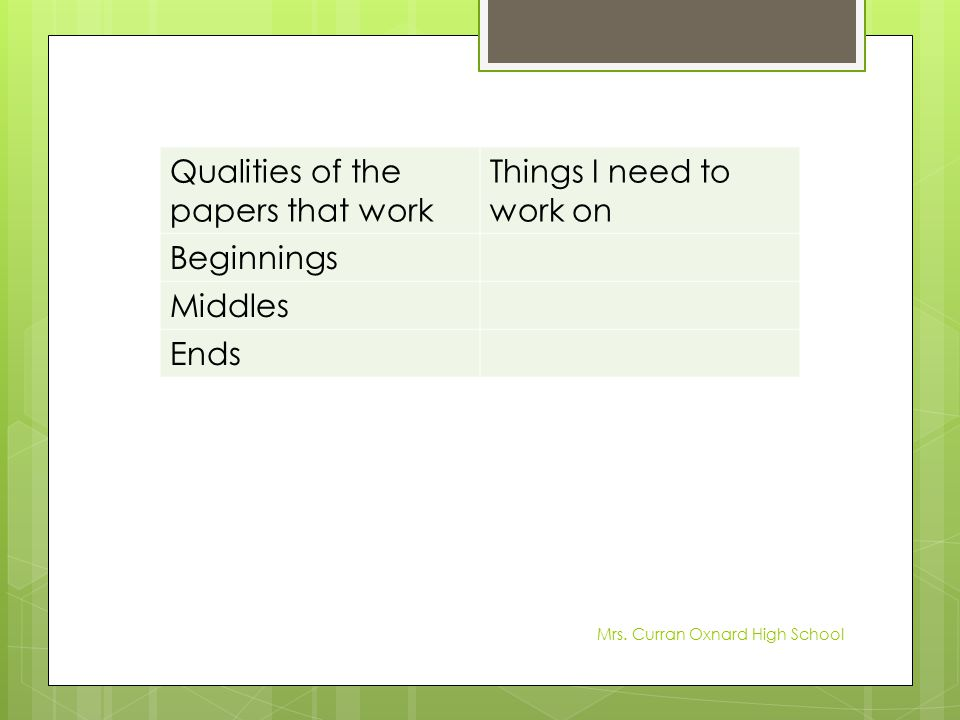 Qualities of the papers that work Things I need to work on Beginnings Middles Ends Mrs. Curran Oxnard High School
