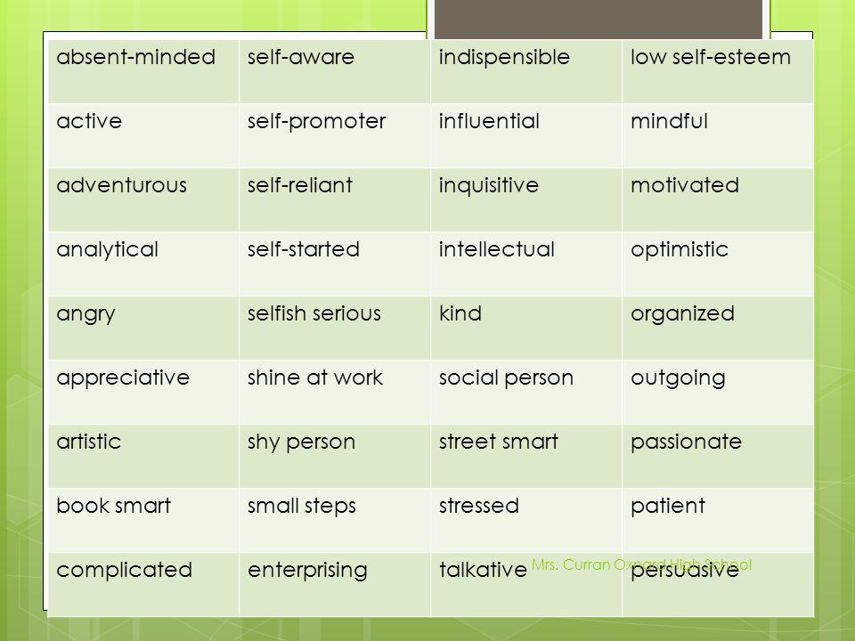 absent-mindedself-awareindispensiblelow self-esteem activeself-promoterinfluentialmindful adventurousself-reliantinquisitivemotivated analyticalself-s