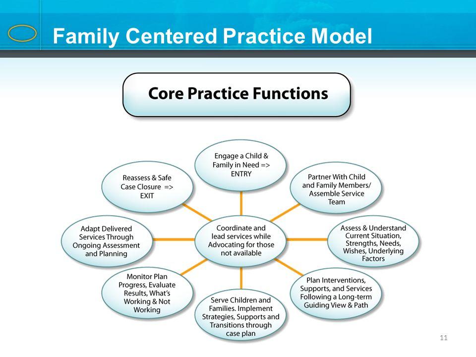 11 Family Centered Practice Model