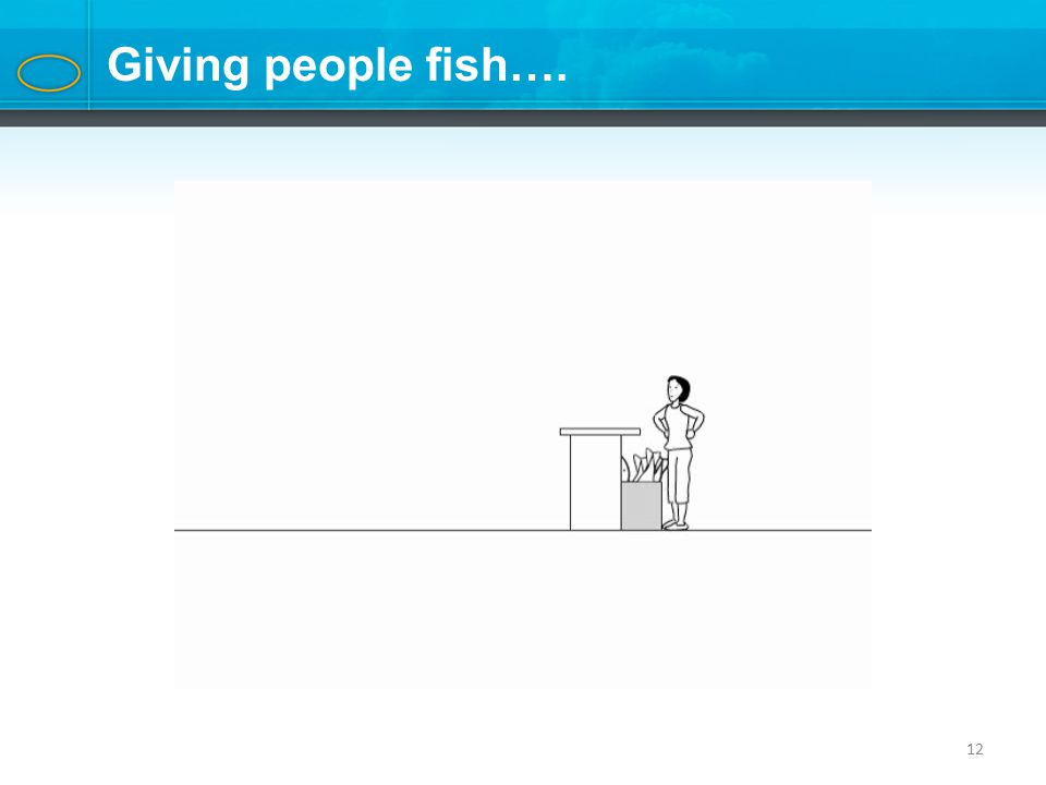 12 Giving people fish….