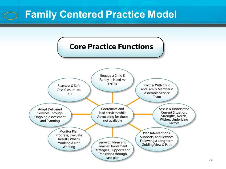 24 Family Centered Practice Model