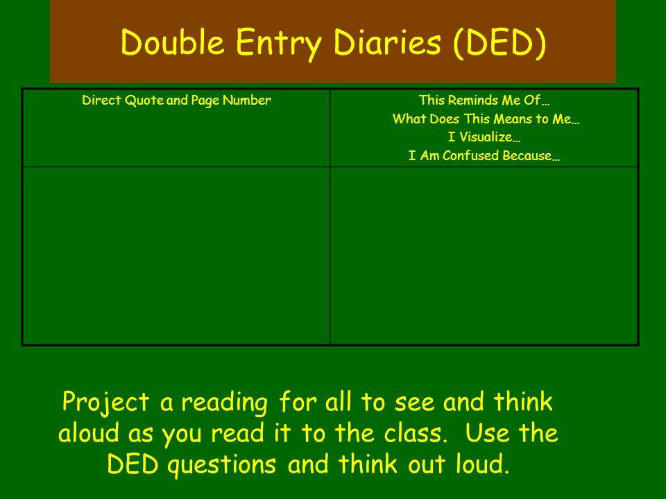 Double Entry Diaries (DED) Direct Quote and Page NumberThis Reminds Me Of… What Does This Means to Me… I Visualize… I Am Confused Because… Project a reading for all to see and think aloud as you read it to the class.