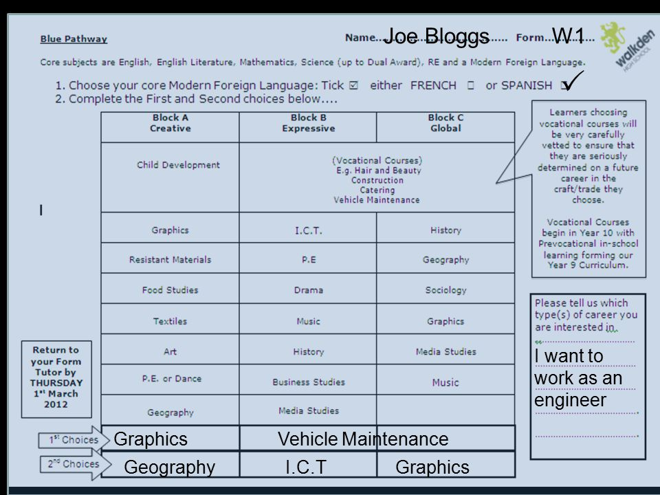 Joe Bloggs W1 Geography I.C.T Graphics Graphics Vehicle Maintenance I want to work as an engineer 