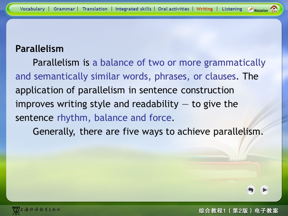 Consolidation Activities- Writing VocabularyTranslationIntegrated skillsOral activitiesWritingListeningGrammar Parallelism Practice