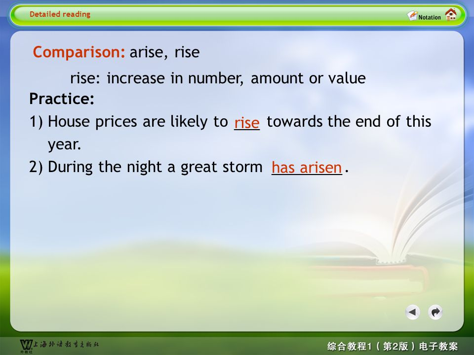 arise: v. begin to happen Detailed reading6- arise1 Detailed reading e.g.A crisis has arisen between the two countries. Collocation: arise from: be ca