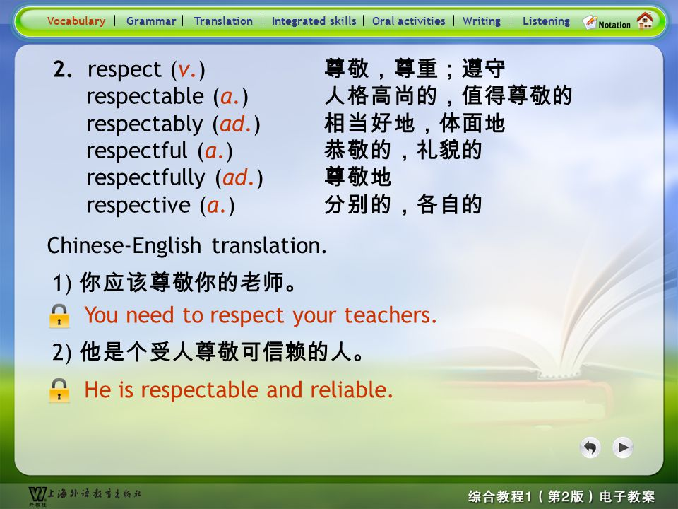 Consolidation Activities- Word derivation- advocate 2 Chinese-English translation.