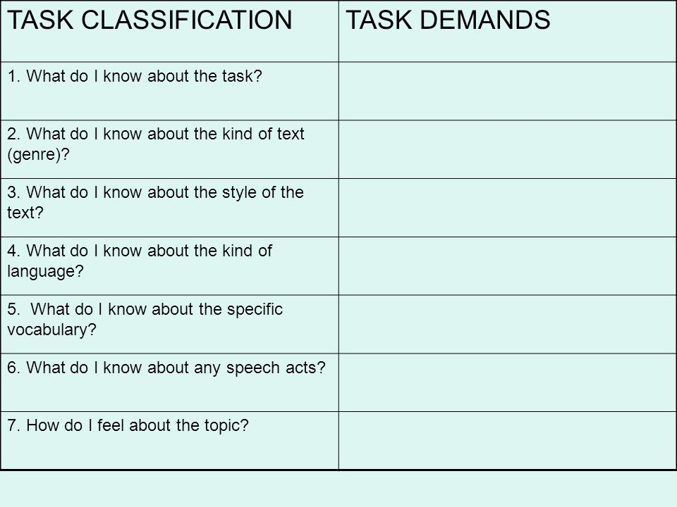 TASK CLASSIFICATIONTASK DEMANDS 1. What do I know about the task.