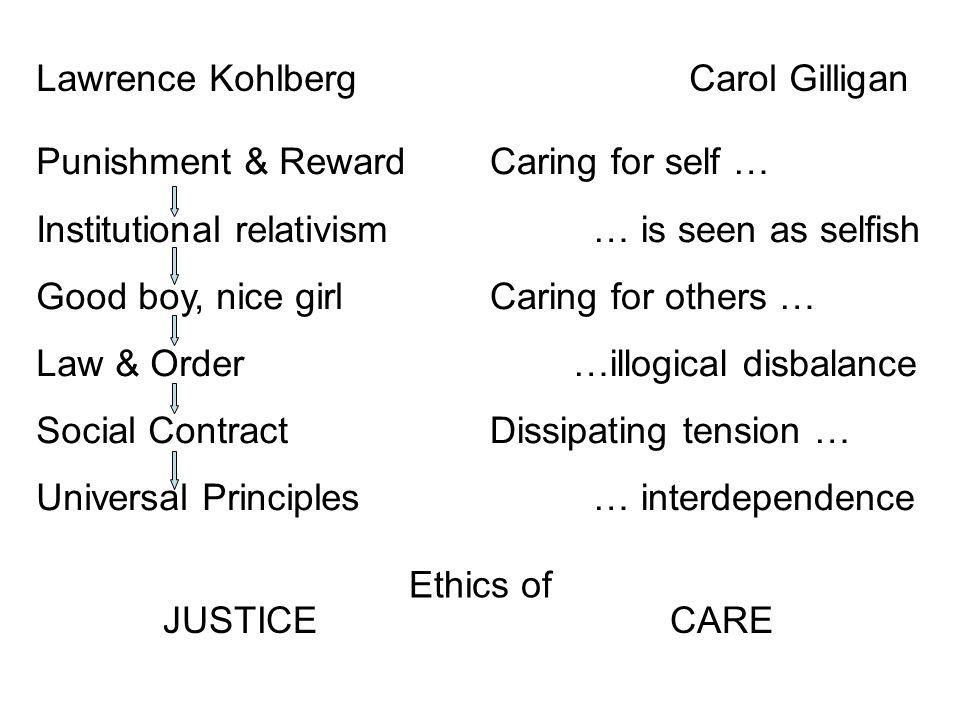 CAREJUSTICE Conscience