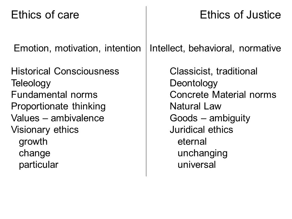motivationcircumstances the complexity of the moral event activity behaviourintention