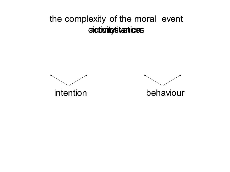 motivation circumstances activity intention behavior why what when where what aids with whom what effects