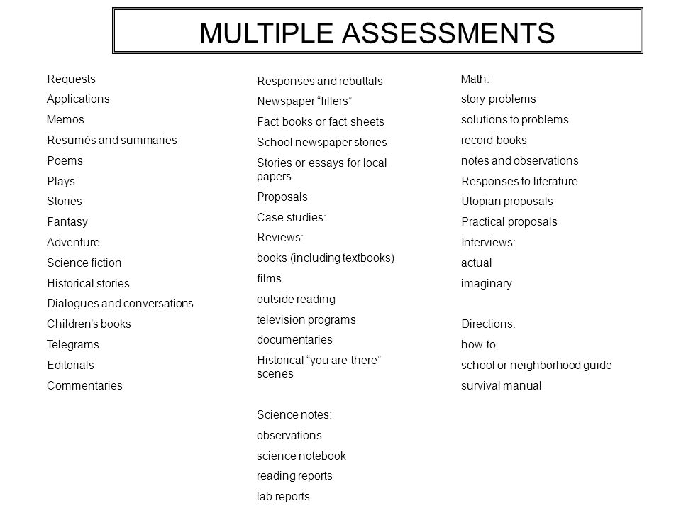 MULTIPLE ASSESSMENTS Requests Applications Memos Resumés and summaries Poems Plays Stories Fantasy Adventure Science fiction Historical stories Dialogues and conversations Children's books Telegrams Editorials Commentaries Math: story problems solutions to problems record books notes and observations Responses to literature Utopian proposals Practical proposals Interviews: actual imaginary Directions: how-to school or neighborhood guide survival manual Responses and rebuttals Newspaper fillers Fact books or fact sheets School newspaper stories Stories or essays for local papers Proposals Case studies: Reviews: books (including textbooks) films outside reading television programs documentaries Historical you are there scenes Science notes: observations science notebook reading reports lab reports