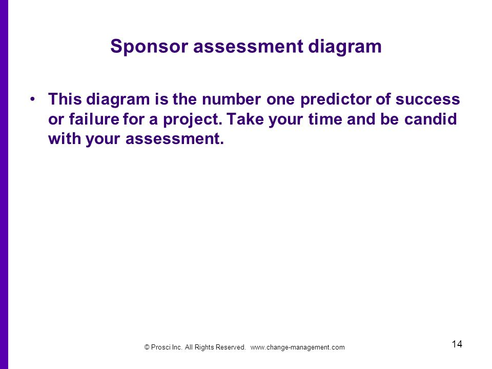 © Prosci Inc. All Rights Reserved. www.change-management.com 14 Sponsor assessment diagram This diagram is the number one predictor of success or fail