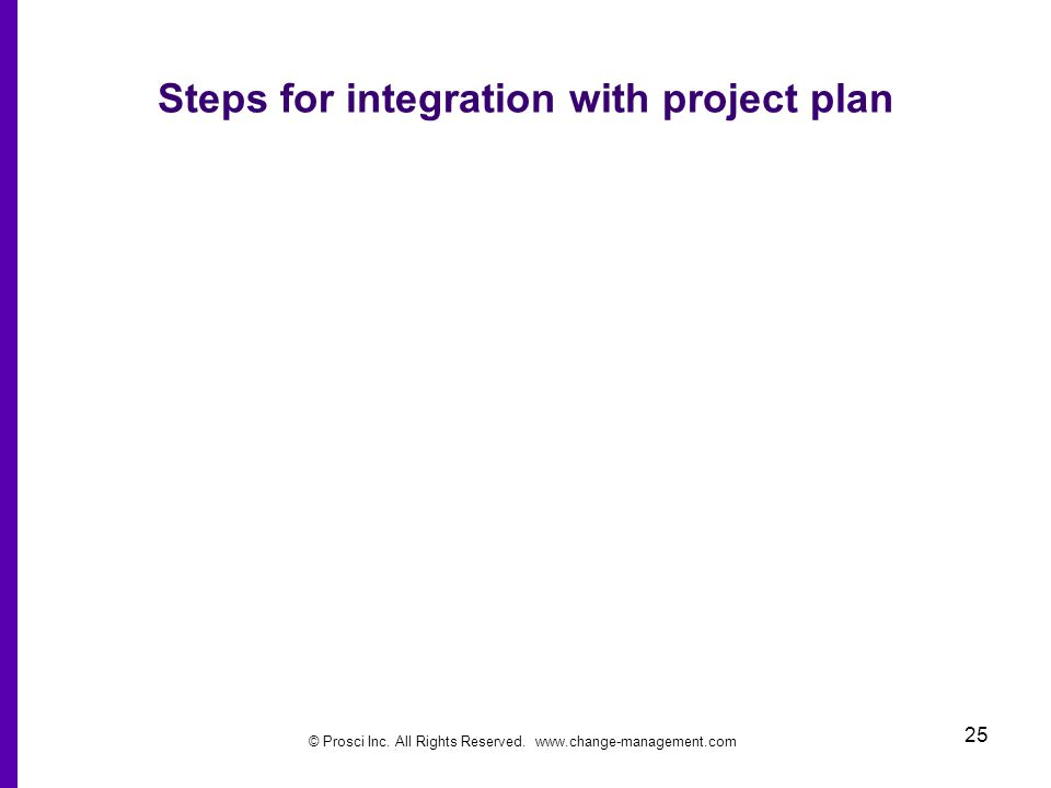 © Prosci Inc. All Rights Reserved. www.change-management.com 25 Steps for integration with project plan