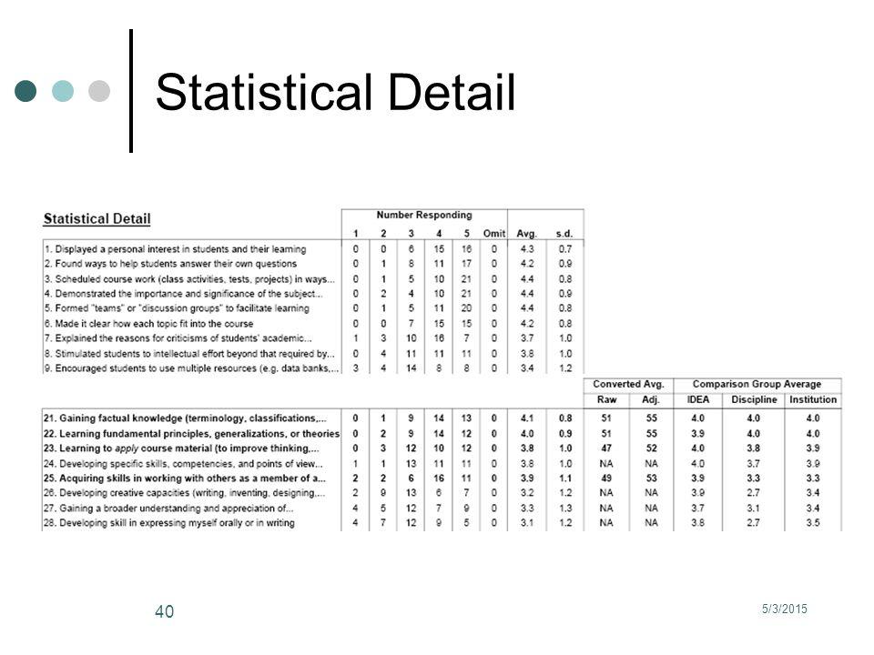5/3/2015 40 Statistical Detail