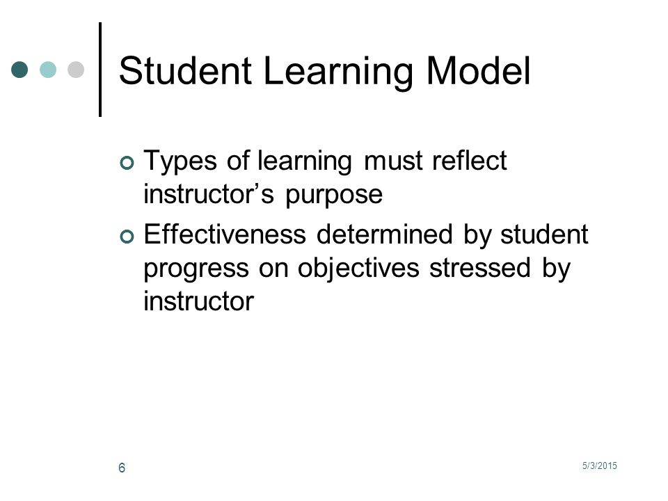 5/3/2015 6 Student Learning Model Types of learning must reflect instructor's purpose Effectiveness determined by student progress on objectives stressed by instructor