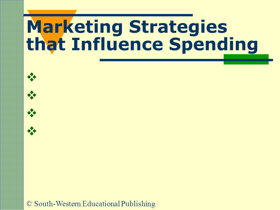 © South-Western Educational Publishing Marketing Strategies that Influence Spending    