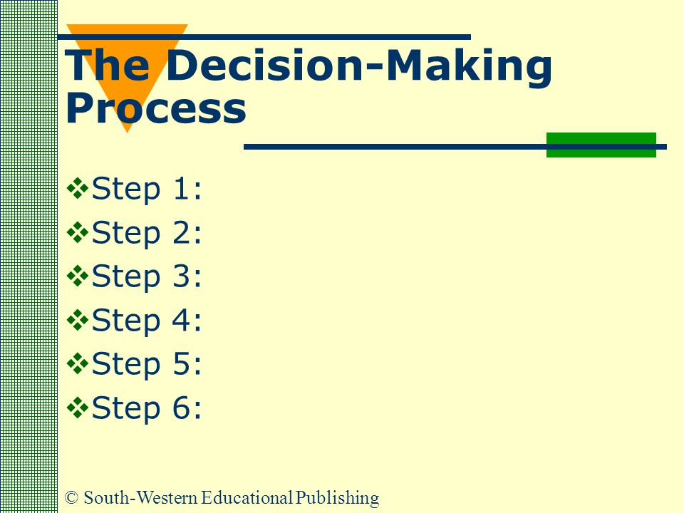 © South-Western Educational Publishing The Decision-Making Process  Step 1:  Step 2:  Step 3:  Step 4:  Step 5:  Step 6: