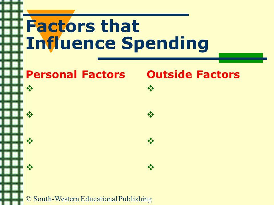 © South-Western Educational Publishing Factors that Influence Spending Personal Factors     Outside Factors    