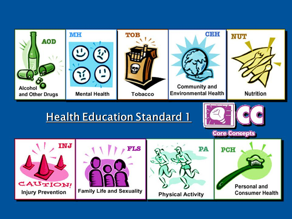 Health Education Standard 1