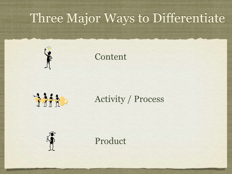 Three Major Ways to Differentiate Content Activity / Process Product Content Activity / Process Product