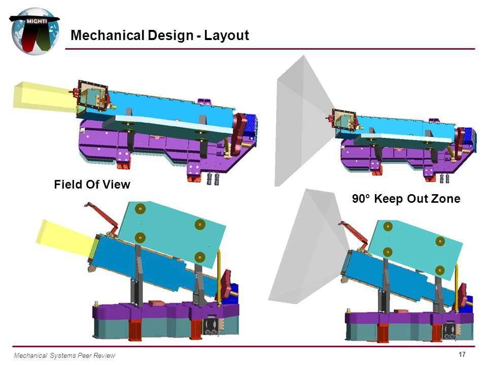 17 Mechanical Systems Peer Review Mechanical Design - Layout Field Of View 90° Keep Out Zone