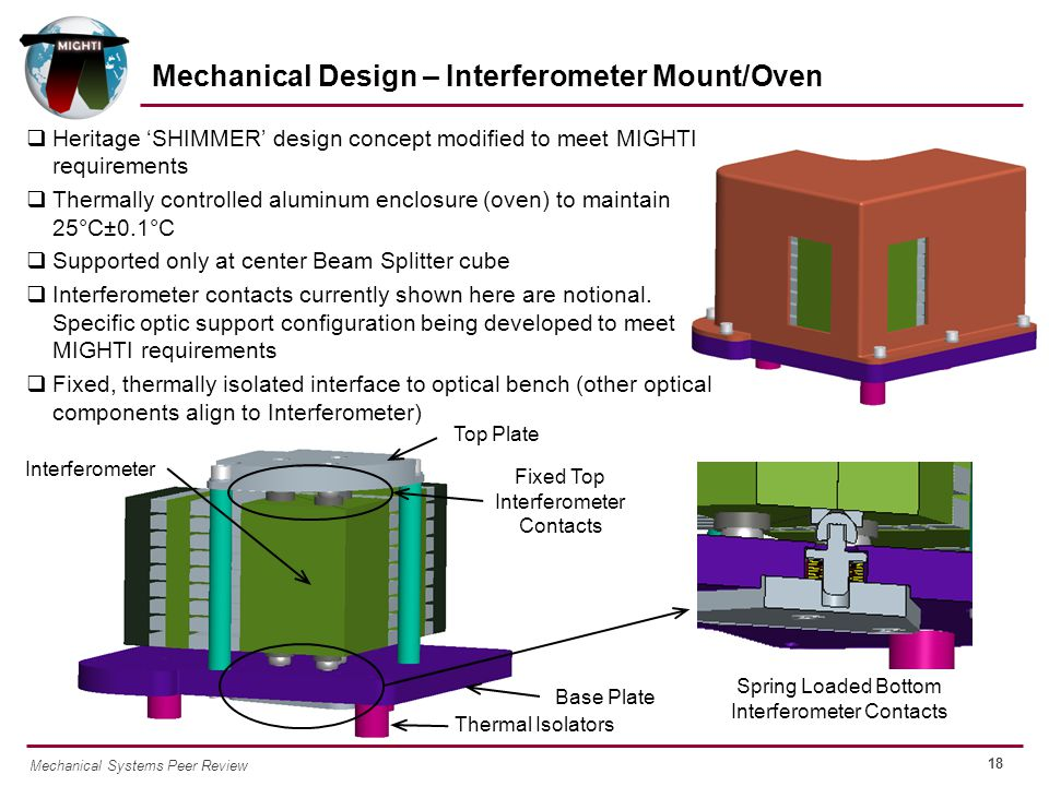 18 Mechanical Systems Peer Review  Heritage 'SHIMMER' design concept modified to meet MIGHTI requirements  Thermally controlled aluminum enclosure (oven) to maintain 25°C±0.1°C  Supported only at center Beam Splitter cube  Interferometer contacts currently shown here are notional.