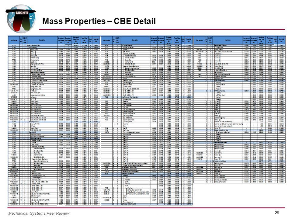 29 Mechanical Systems Peer Review Mass Properties – CBE Detail