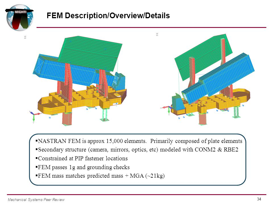 34 Mechanical Systems Peer Review FEM Description/Overview/Details  NASTRAN FEM is approx 15,000 elements.