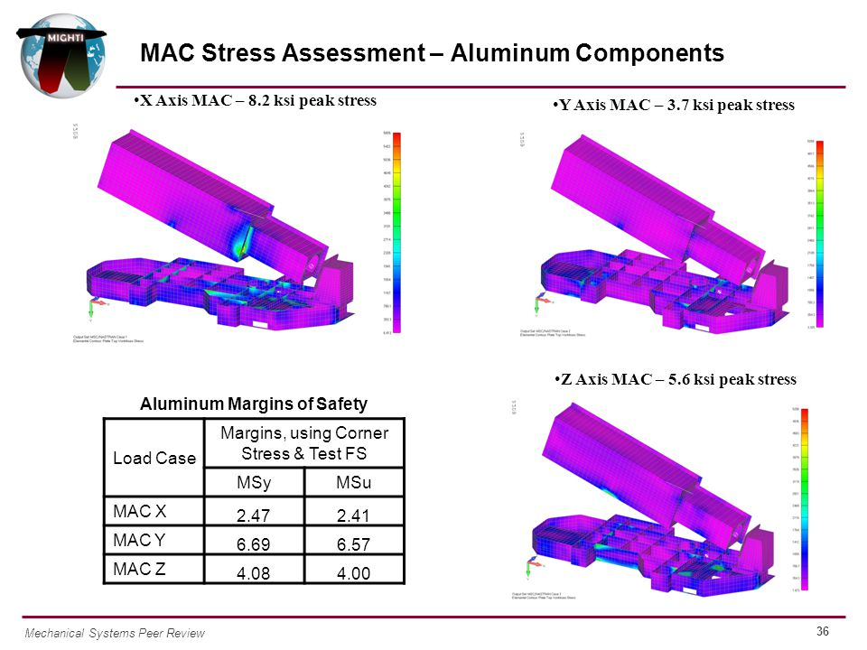 36 Mechanical Systems Peer Review MAC Stress Assessment – Aluminum Components X Axis MAC – 8.2 ksi peak stress Z Axis MAC – 5.6 ksi peak stress Y Axis MAC – 3.7 ksi peak stress Aluminum Margins of Safety Load Case Margins, using Corner Stress & Test FS MSyMSu MAC X 2.472.41 MAC Y 6.696.57 MAC Z 4.084.00