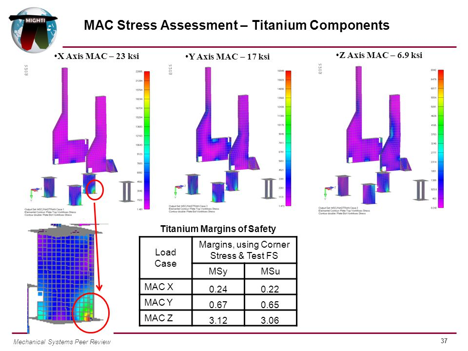 37 Mechanical Systems Peer Review MAC Stress Assessment – Titanium Components X Axis MAC – 23 ksi Z Axis MAC – 6.9 ksi Y Axis MAC – 17 ksi Titanium Margins of Safety Load Case Margins, using Corner Stress & Test FS MSyMSu MAC X 0.240.22 MAC Y 0.670.65 MAC Z 3.123.06